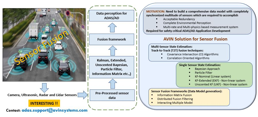 ADAS Support | AVIN Systems